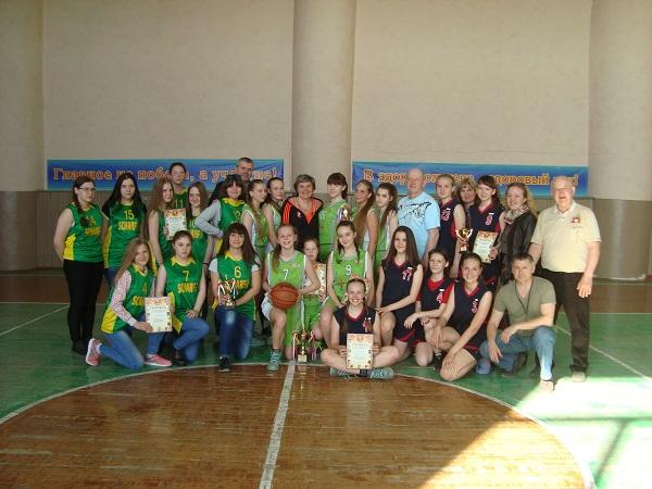команды девушек